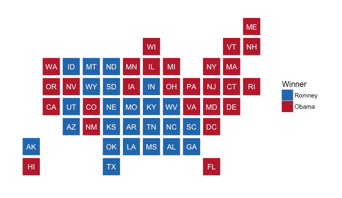 US States mapped with statebins. Source: https://github.com/hrbrmstr/statebins